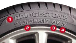 national tyres and autocare uk no.1 fast fit - car tyres online