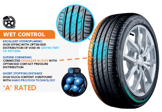 Driveguard Tyre Wet Control