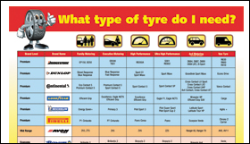 Tyre Reference guide