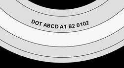 Dot Codes and Tyre Age