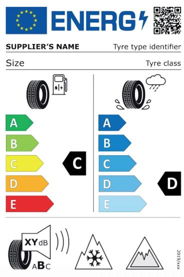 Tyre labelling